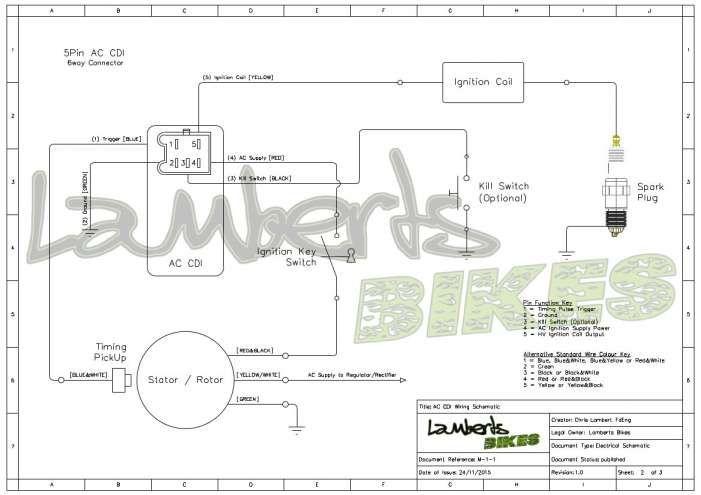 Schematic Diagram Of Motorcycle Cdi and Diagram] Rusi Cdi