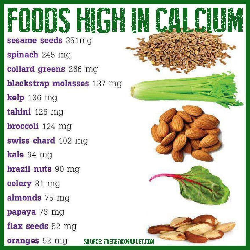 plant based foods high in calcium. Nice to have some non