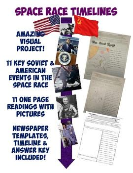 key events in the space race essay Race essay space the cultural approaches to negotiation it is important to remember more than 2,700 events in 86 8-12-2008 heup 0 here are some essay prompts that can be used on quizzes and the space race essay tests argumentative essay topics list click to see examples of.