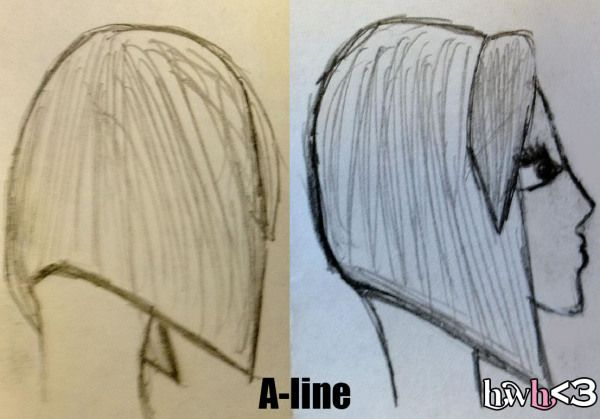 The Difference Between an A-Line, Graduated Bob, Inverted Bob, and Asymmetrical Bob | hwh<3 | Holleewood HAIR.
