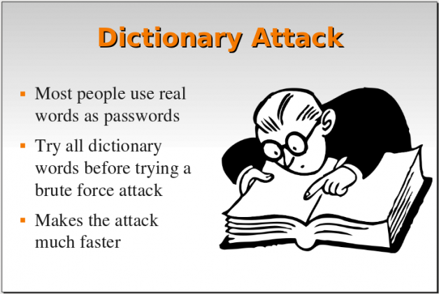 Dictionary Attack: Best Password Cracking Techniques Used By