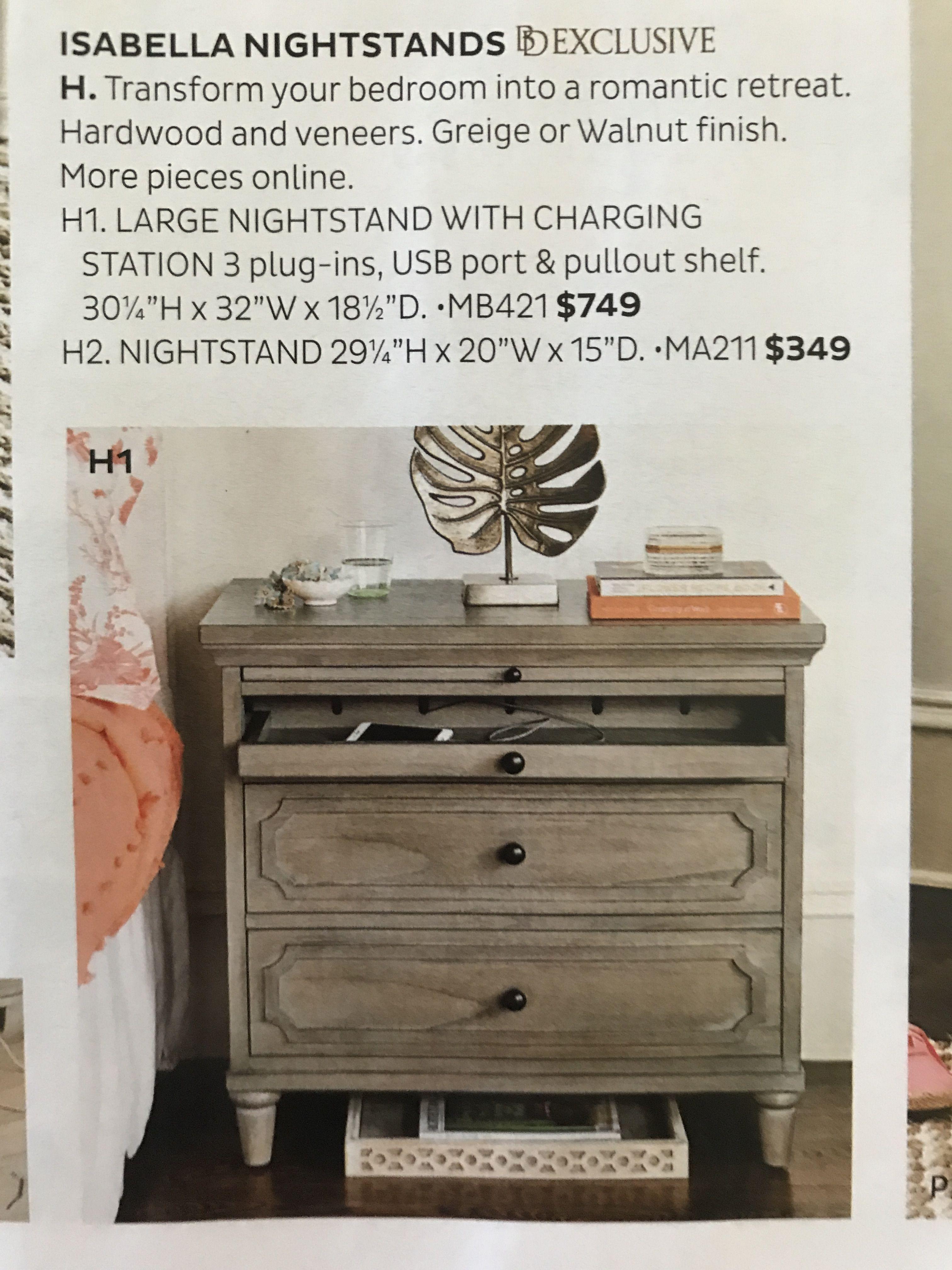 ballard designs isabella nightstand with charging station $749 (no