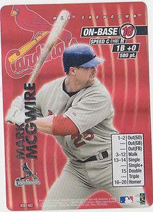 Mark Mcgwire 2001 Mlb Showdown Review Of All The Greatest Cards From The Best Baseball Card Game In The World Baseball Cards Mlb Better Baseball