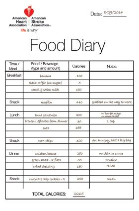 Food Diary Example  Nutrition    Food Diary American