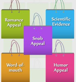 A Useful Peek at the Different Types of Advertising Appeals