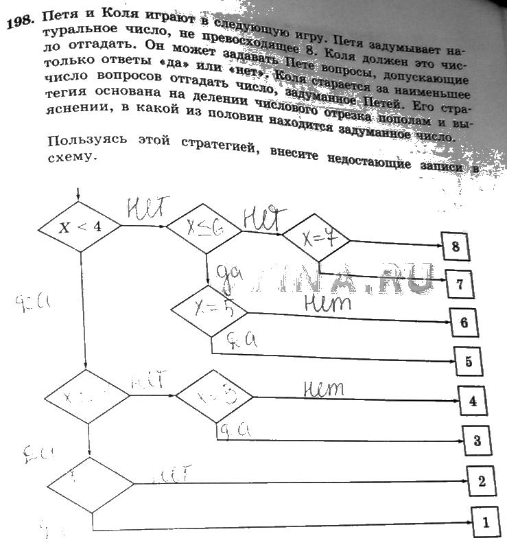 гдз по риторике 4 класс ладыженская
