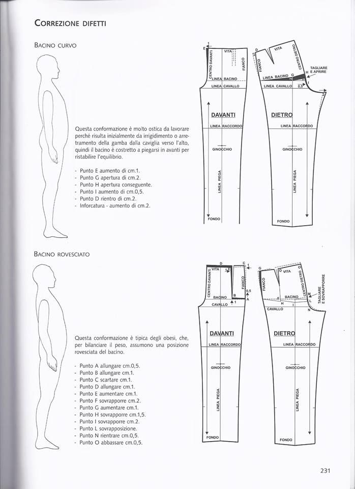 Pin de celia maria en Calça | Pinterest | Patrón de pantalones ...