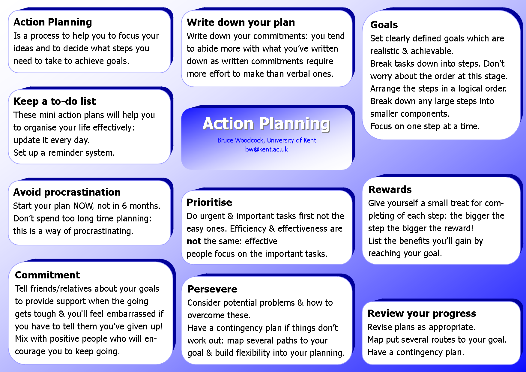 Action Plan Is One Of The Key Components Of Successful