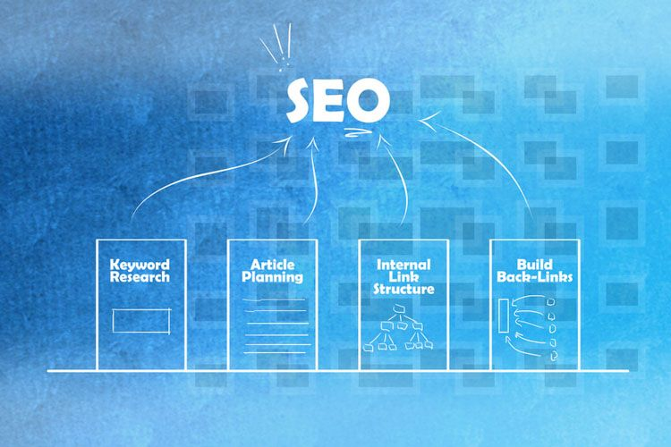 Organizing your wordpress categories and tags for an seo