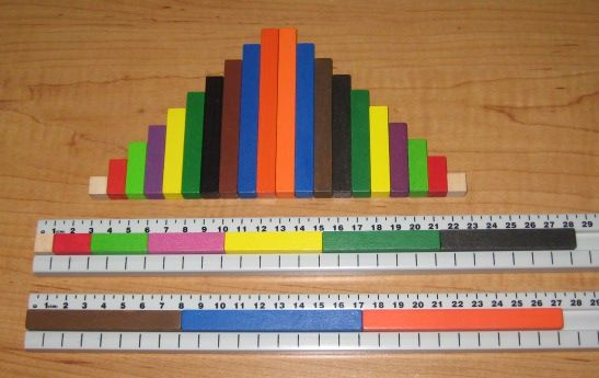 Here's a post with lots of suggestions for using Cuisenaire rods ...