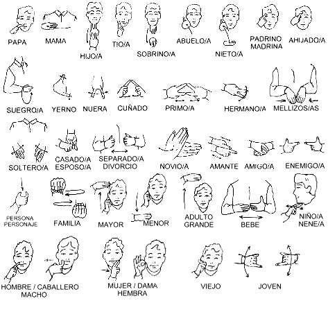 Resultado de imagen para lenguaje de senas guatemala | Argentina ...