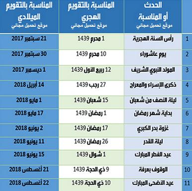 التقويم الميلادي 2018 و التقويم الهجري 1439 مع حلول السنة الهجرية