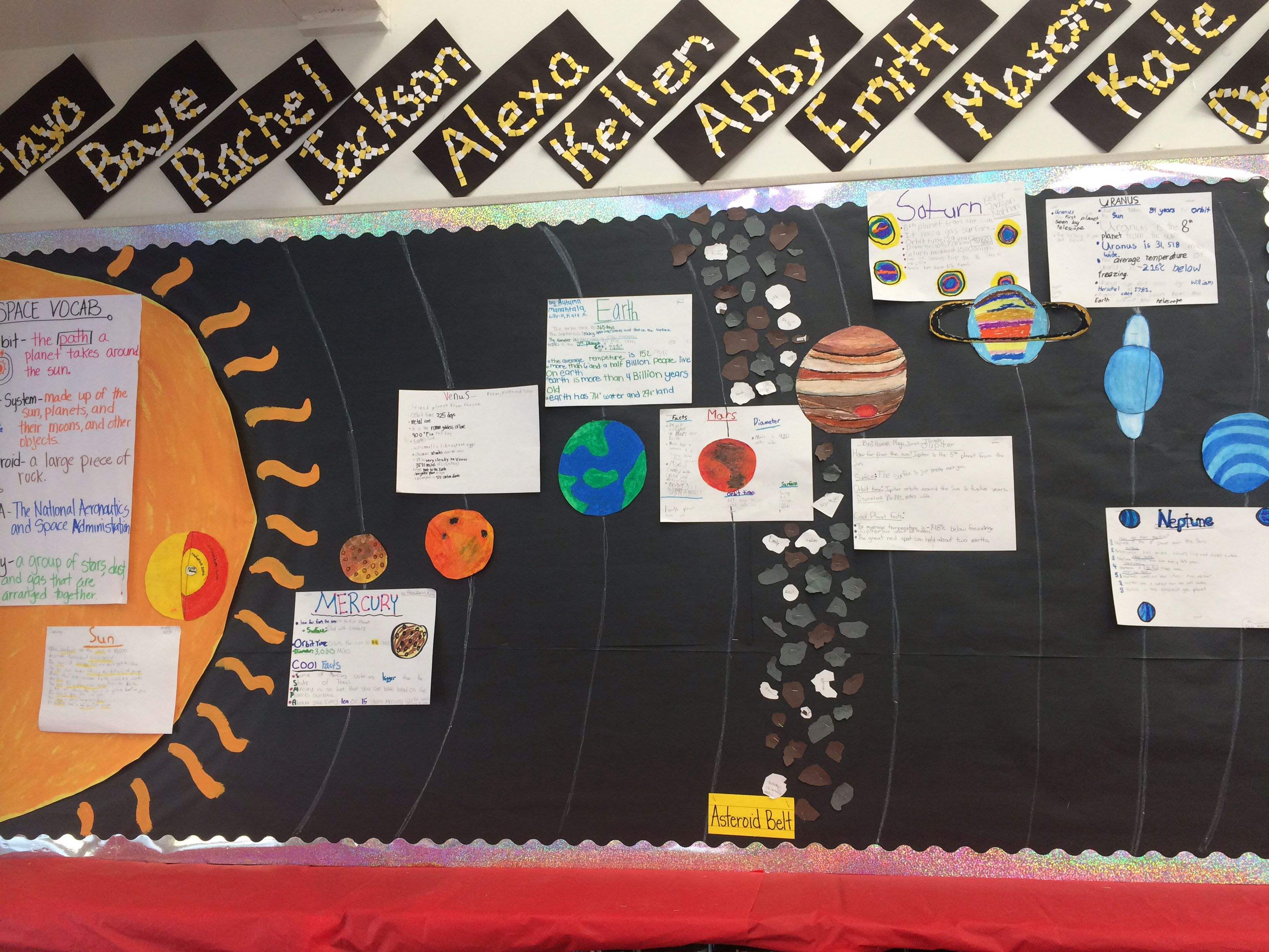 My 3rd Grade Class Became Experts On Their Planets And We