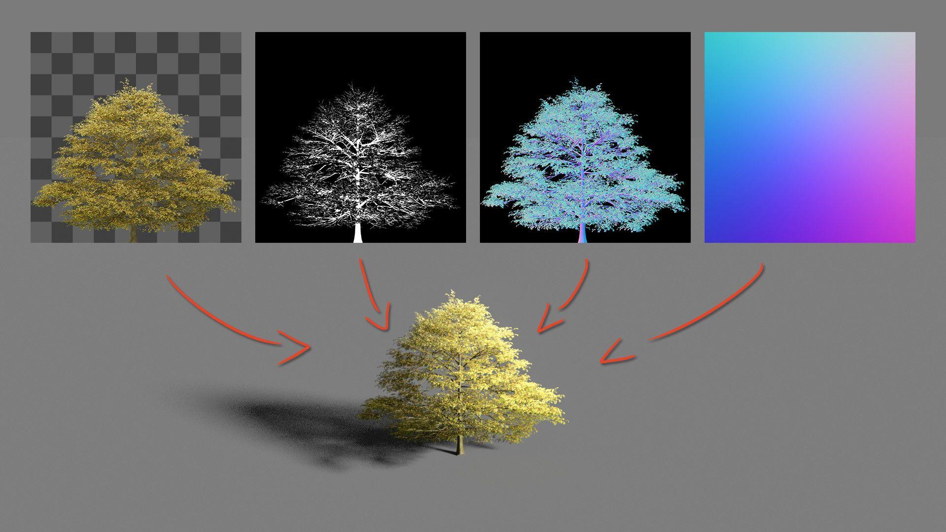 ArtStation Tutorial Large Scale Forest in Blender