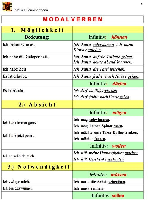 1000 ideas about deutsch grammatik 220bungen on pinterest