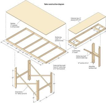 Build A 4x8 Train Table Easily Expandable As Your Layout