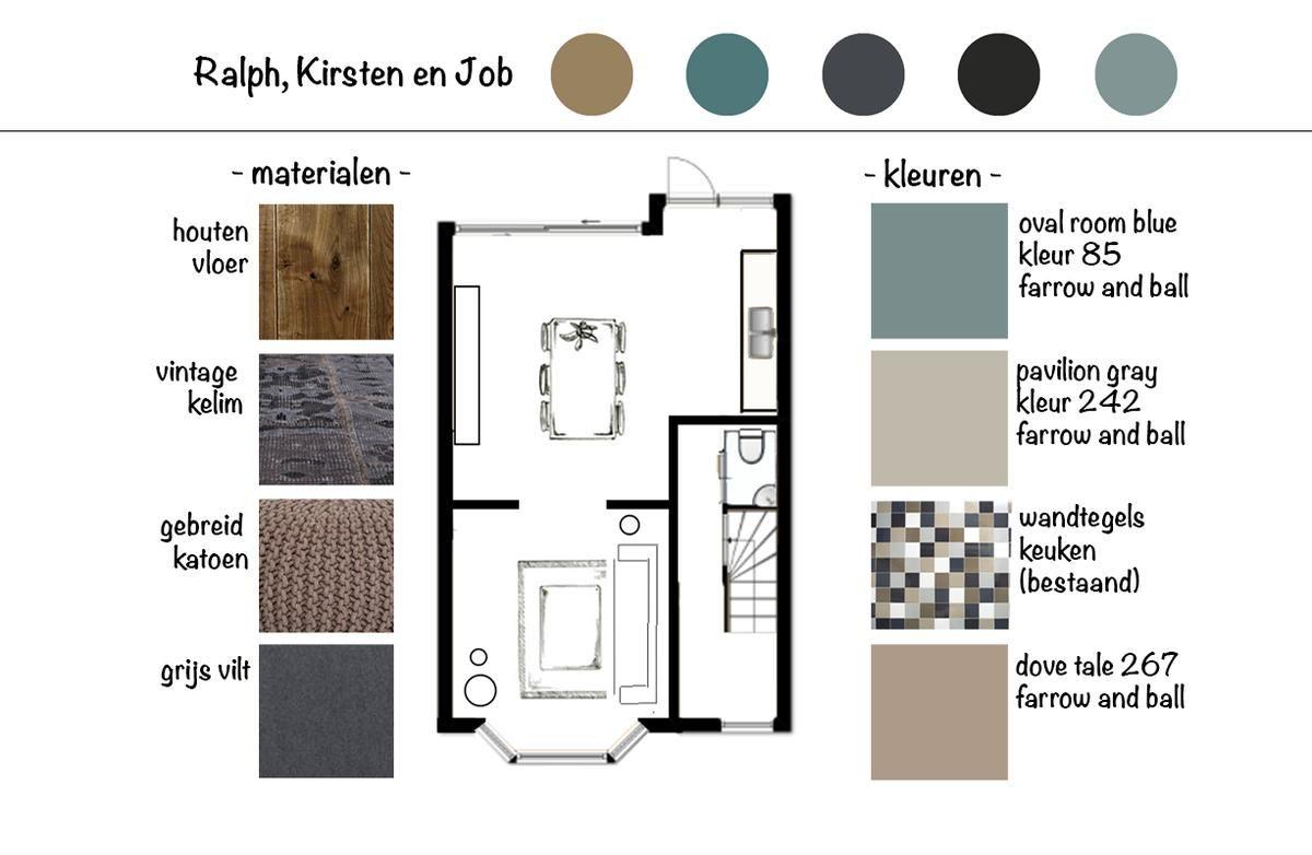 Precies de kleuren die ik mooi vind interieuradvies, woonkamer ...