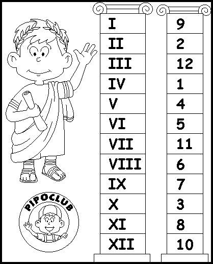 Romanos With Images Education Math Math Helper Math For Kids