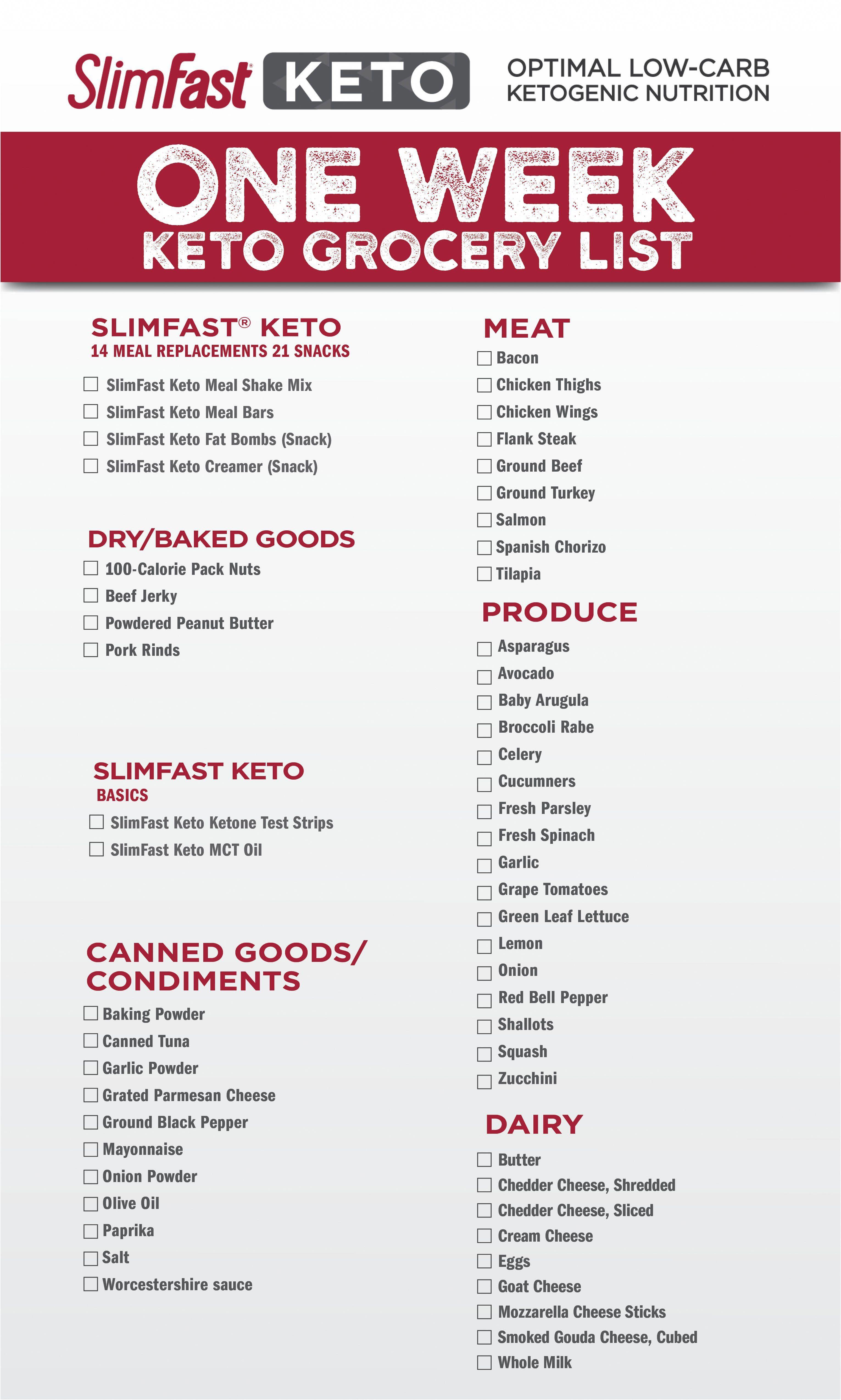 One Week Keto Grocery List Slimfast Keto Diet Meal Plan Keto Grocery List Slim Fast