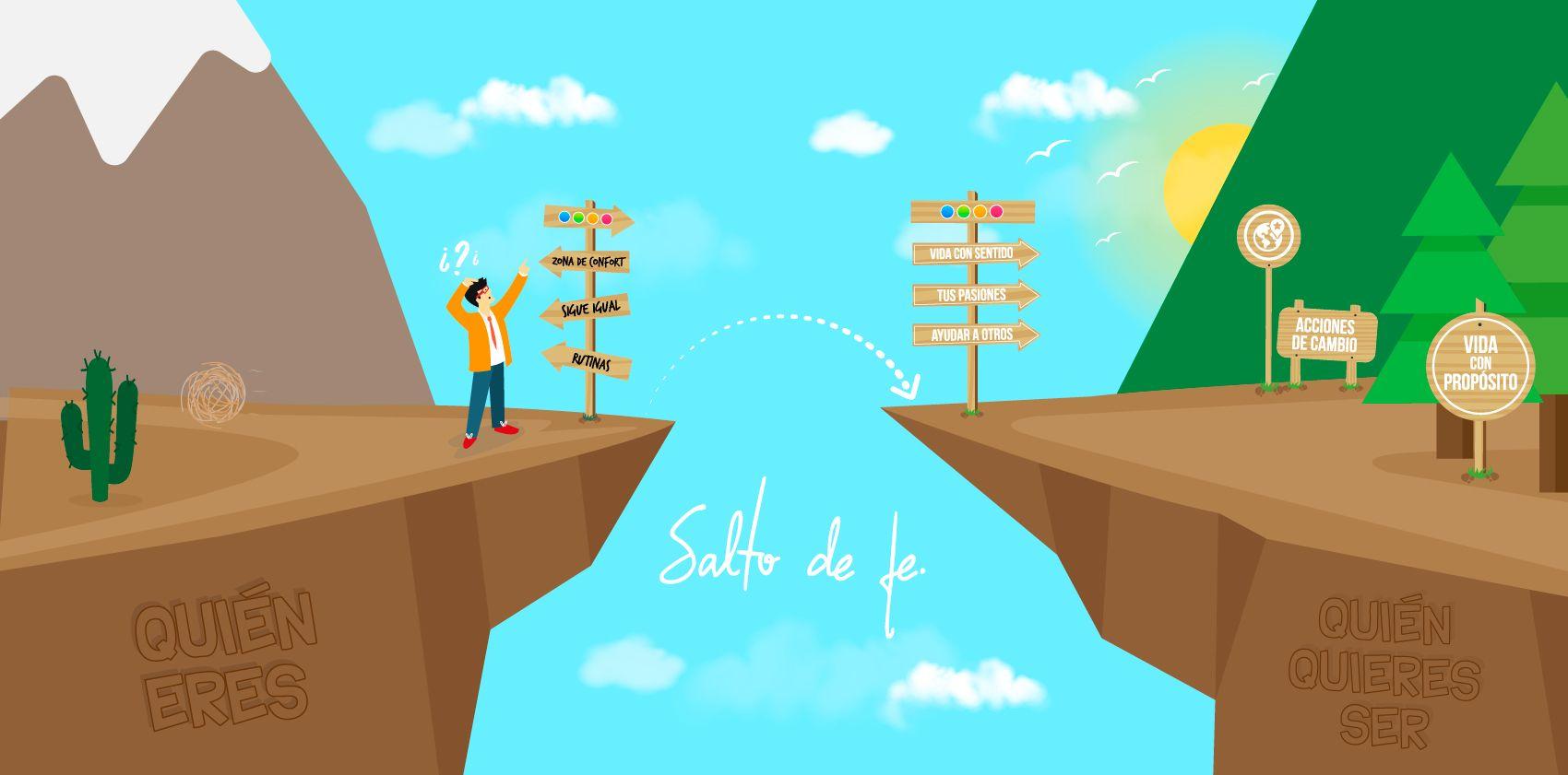 4 Pasos Para Buscar Y Encontrar Tu Proposito De Vida