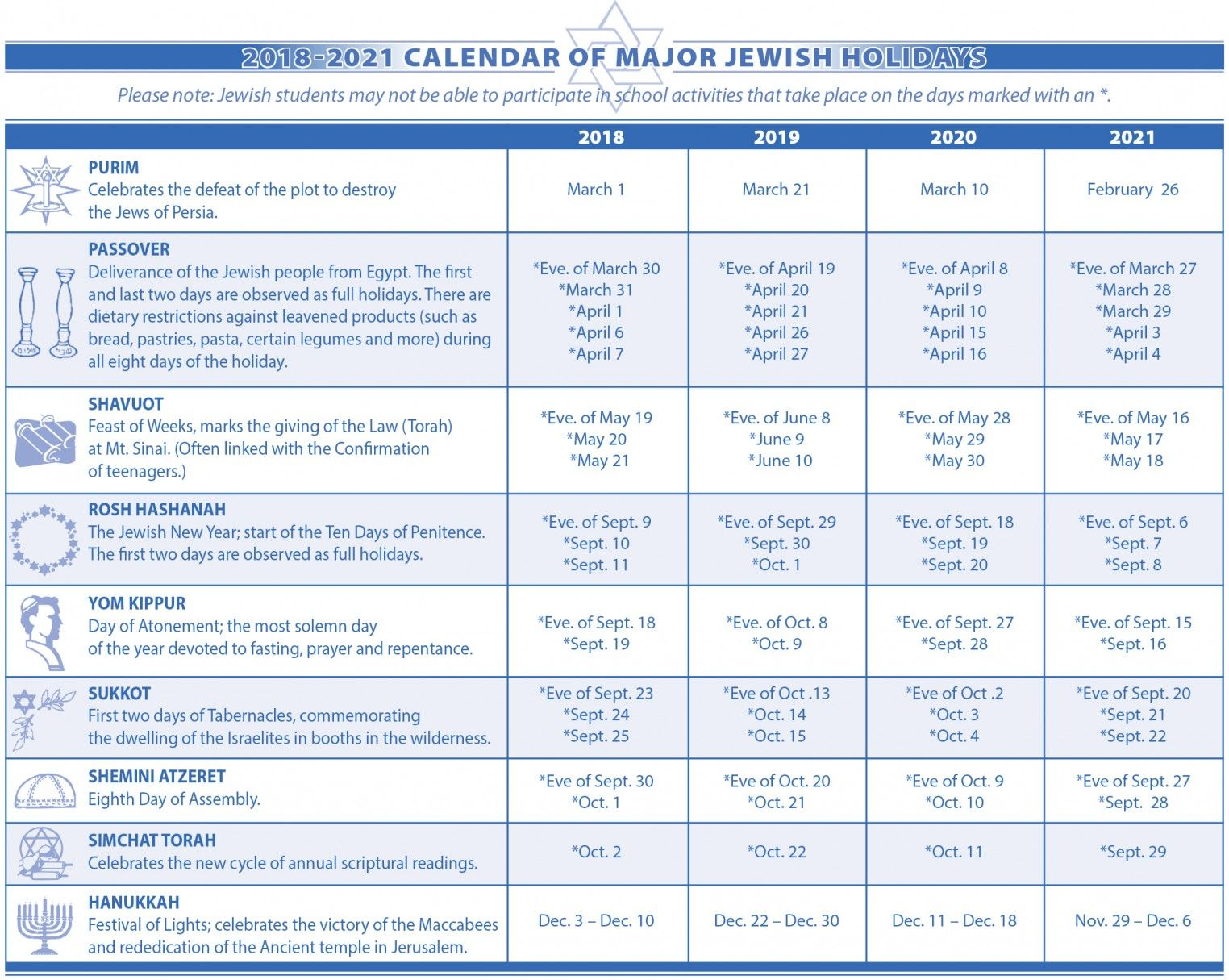 2021 Jewish Holiday Calendar Jewish Holidays | The Jewish Federation of Sarasota Manatee