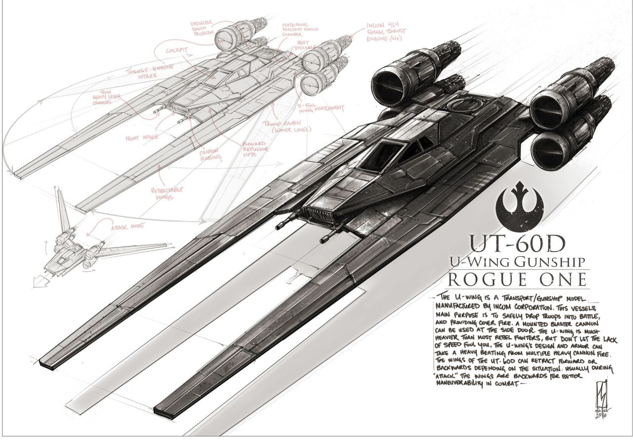 Great schematic of the U-Wing by Shane Molina 577 Days until the Han ...