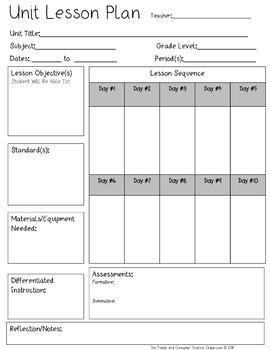 Unit Lesson Plan Template (Editable) in 2020 | Lesson plan ...