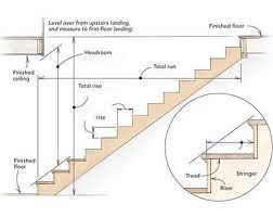 Charming Staircase Dimensions Standard   Google Search