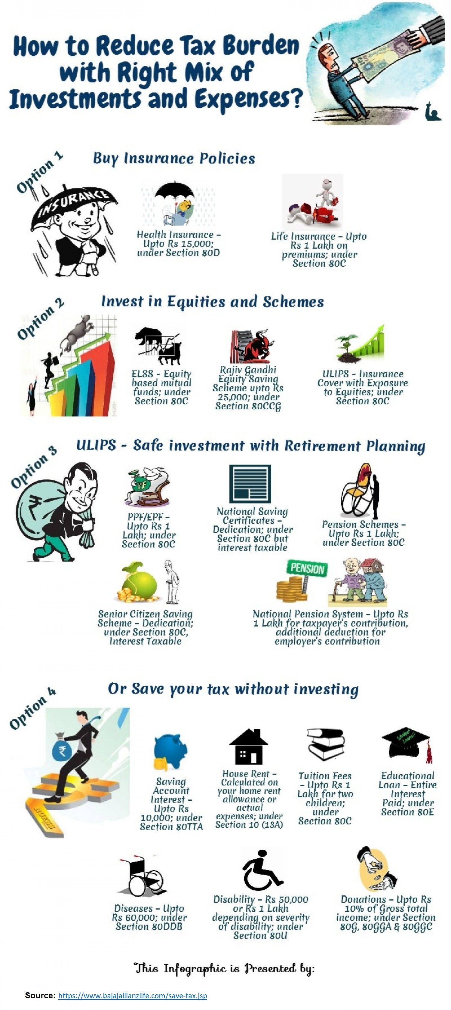Life Insurance Policies From Bajaj Allianz Offer Best Tax Saving