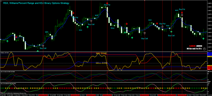Mcx trading chart software free download