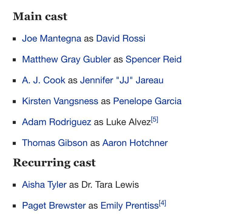 รายชื่อนักแสดงหลับและสมทบ CM ปี 12