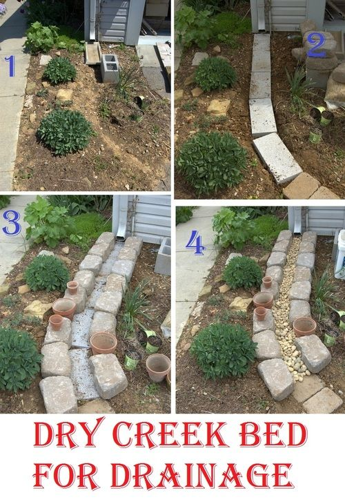 Dry creek bed for drainage home landscape design ideas for Gutter drainage systems design