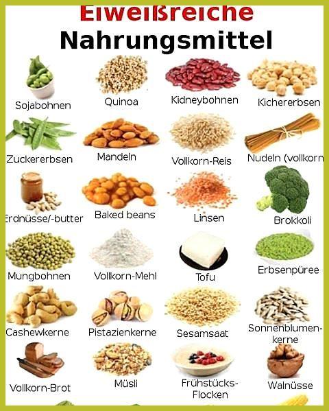 -Proteinreiche Nahrungsmittel- Eine kleine und gesunde Auswahl an Lebensmitteln … #Auswahl #eine #Fi...