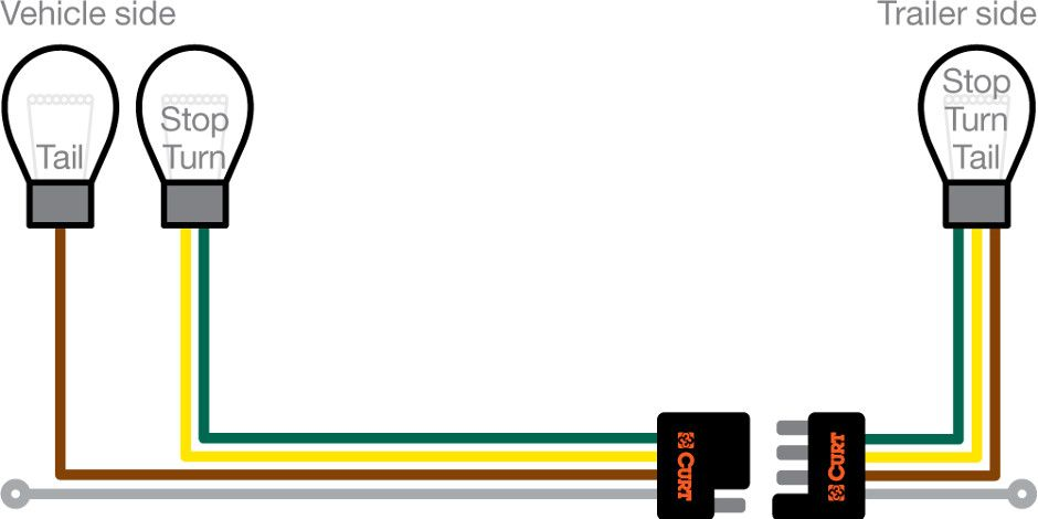 Trailer Wiring Diagram And Installation Help Towing 101 Remolques De Carga Remolques