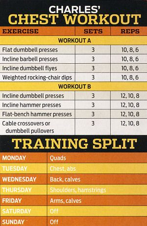 Darrem Charles chest workout and training split | Work it