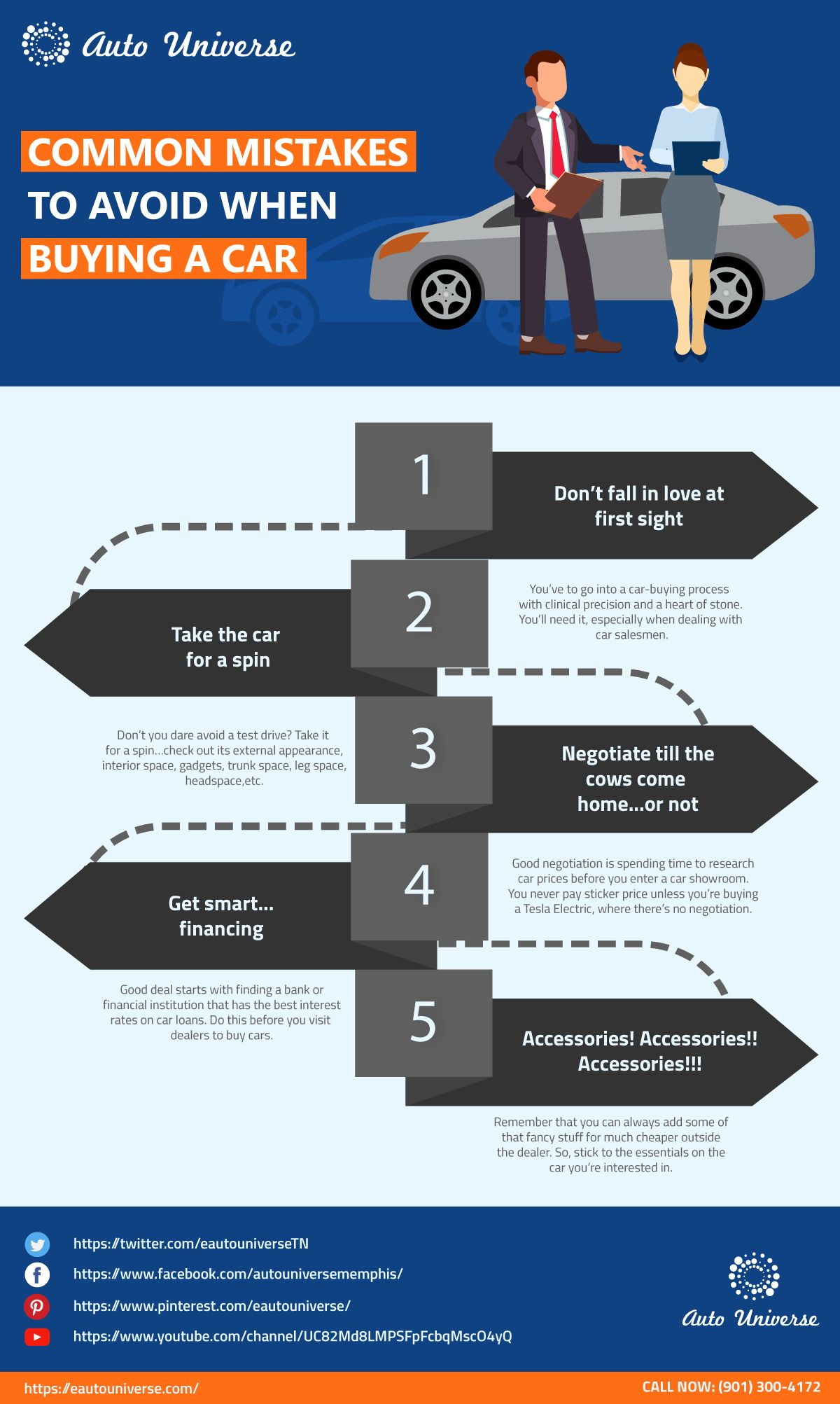 Planning To Buy A Car Read Our Blog To Avoid Common Mistake While