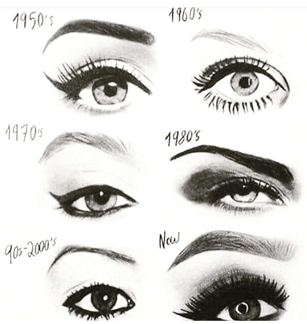 The history of eyebrows, I've always been really hairless & before ...