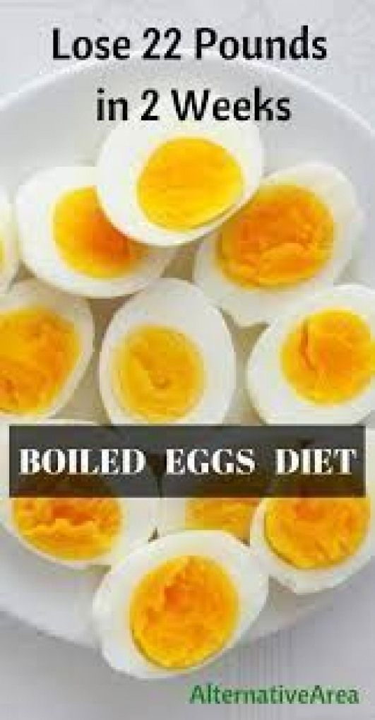 Pin By Giniene Kamps On Low Carb Cheat Sheet Egg Diet Easy Diets