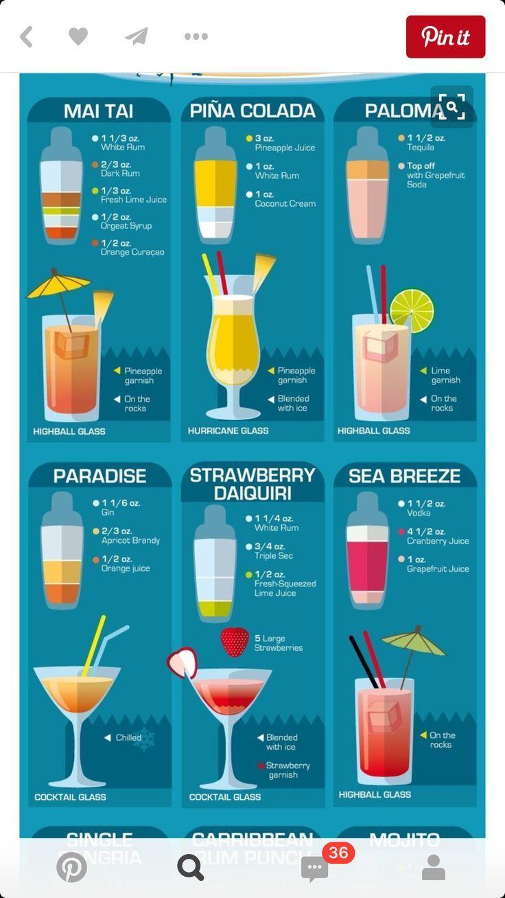 Photo of Funny cocktail recipes! – Recipes & DIY