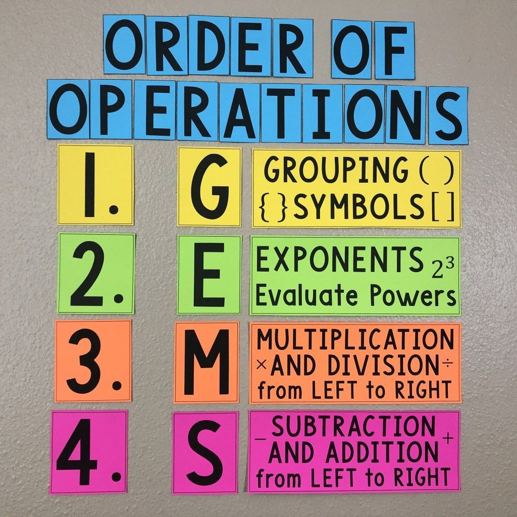 Pemdas Order Of Operations Poster Product Rating U 4