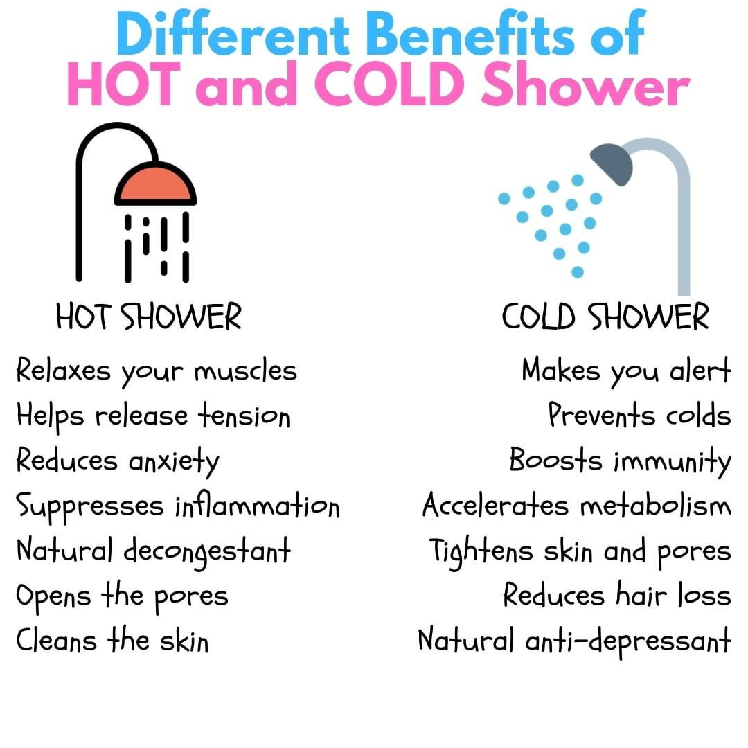 Which One Do You Prefer Hot Or Cold Shower Either Of These Two Offer A Wide Range Of Amazing Benefits Cold Shower Benefits Of Cold Showers Cold Bath Benefits