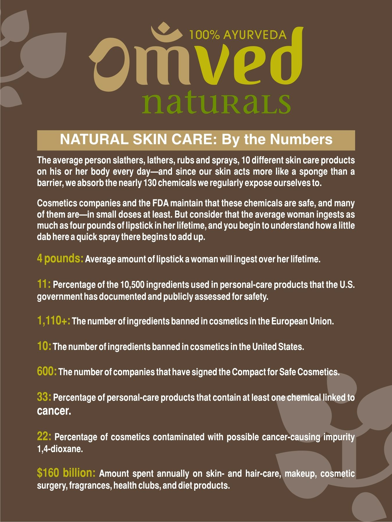 Natural Skin Care By the Numbers The average person
