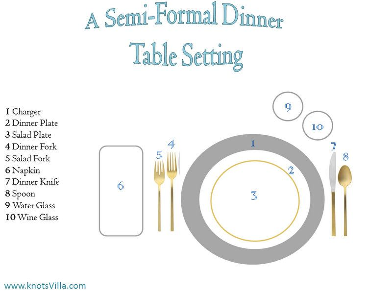 How To Set Your Dinner Table Place Settings