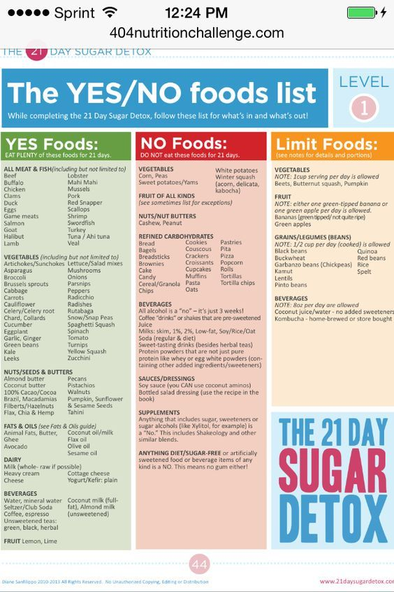 21 Day Sugar Detox Level 1 Yes/No Foods: | Fitness ...