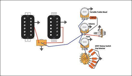 Mod Garage The Quad Pot Dual Humbucker Wiring Of Doom Music Theory Guitar Wire Guitar Pickups