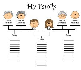 family pedigree charts activity days pinterest activity days