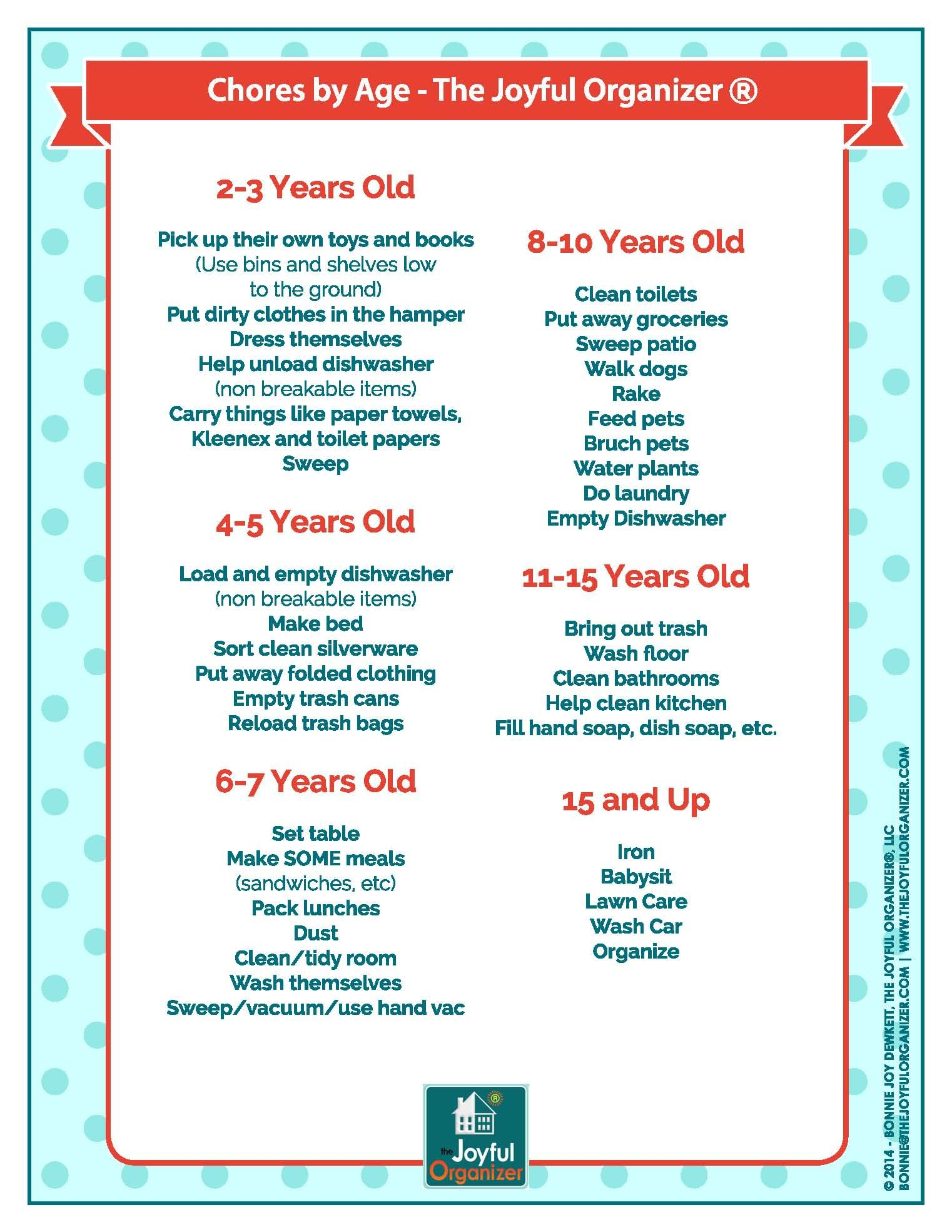 Chores By Age A Printable