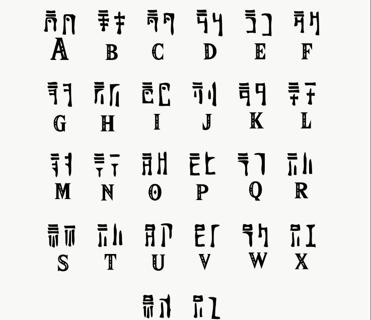 Ancient Hylian Alphabet Legends Of Zelda Alphabet Legend Of Zelda Different Alphabets