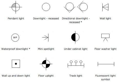 Lighting Symbols Id 5706 Layout Planning Mod 2 Under