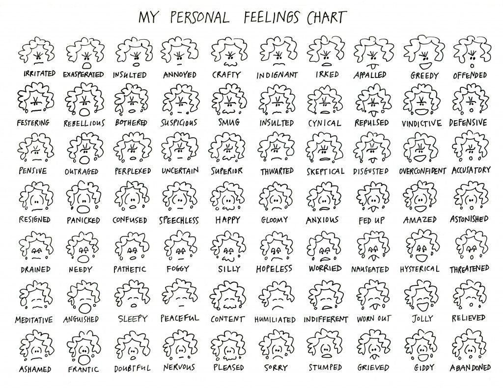 Feeling Chart Emotions Feelings Emotions – Feeling Chart